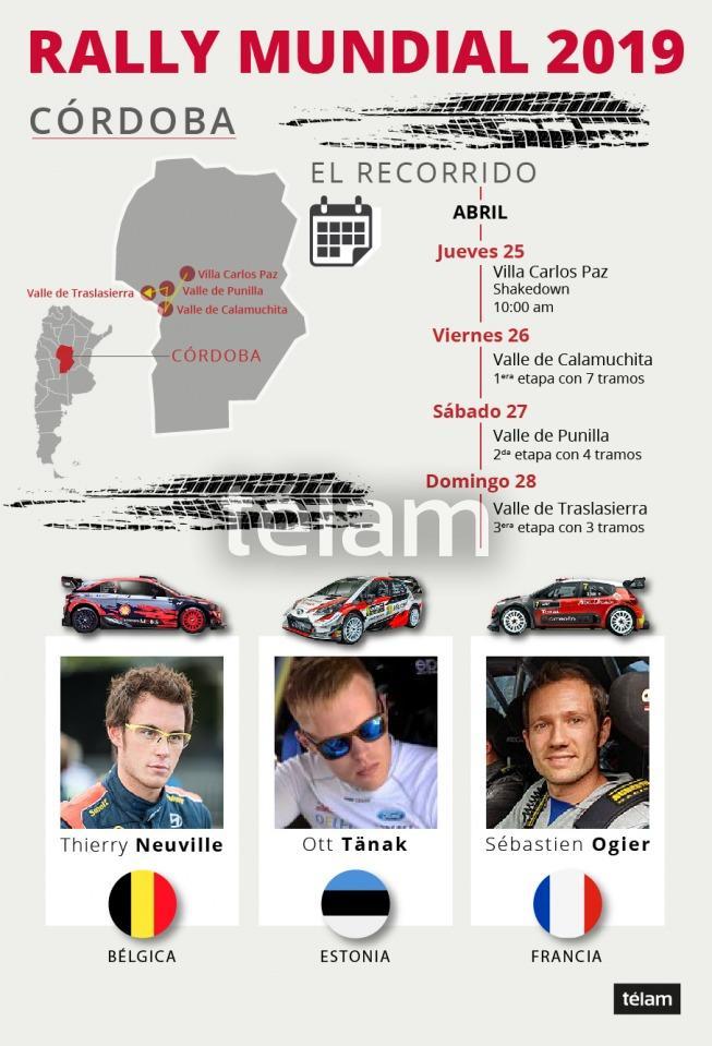 Los principales equipos ya se preparan en las sierras de Córdoba para el Rally Mundial 2019