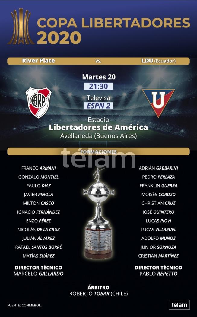 River busca la adjudicación de su grupo en la última fecha con Liga de Quito