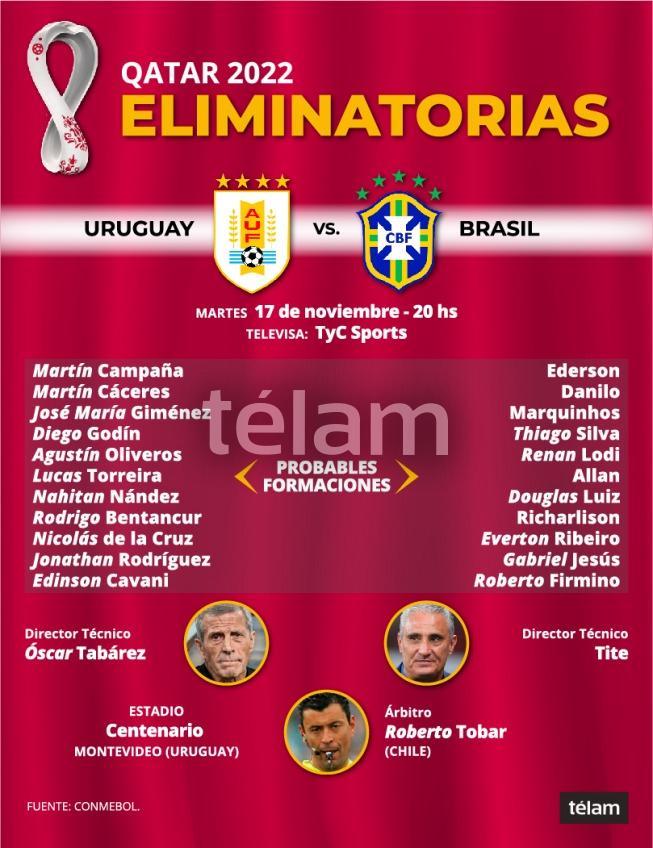 Brasil pondrá en juego su liderazgo en una difícil visita a Uruguay