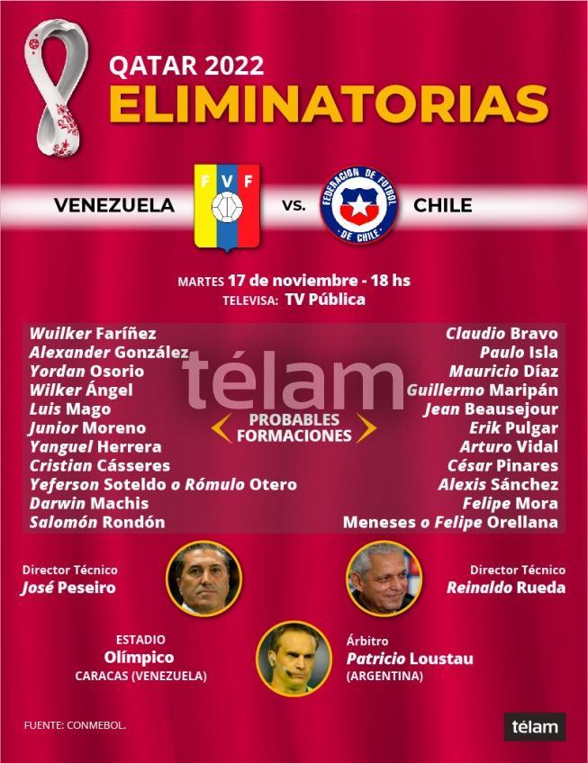 Chile visita a una golpeada Venezuela para confirmar su levantada