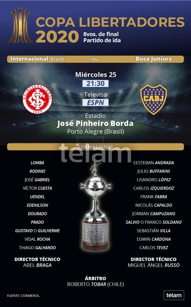 Boca comenzará mañana en Porto Alegre la serie de octavos de final de la Copa frente a Internacional