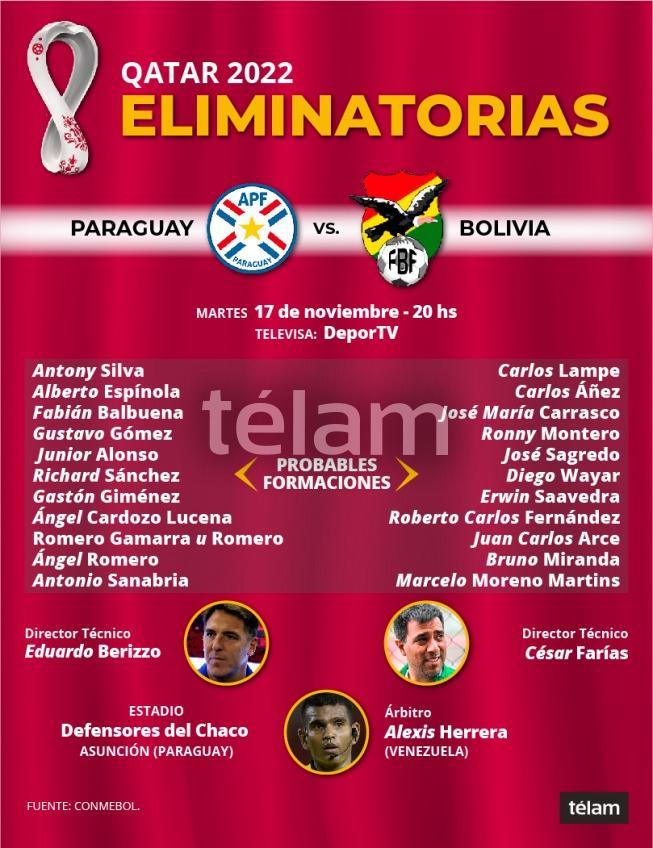 Paraguay de Berizzo defiende su invicto ante Bolivia