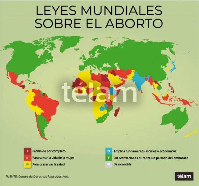 Argentina se sumó a la lista de los 66 países donde el aborto es legal
