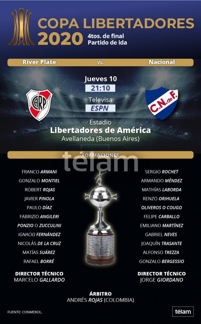 River intentará mañana valer su favoritismo ante Nacional de Montevideo en la Copa Libertadores