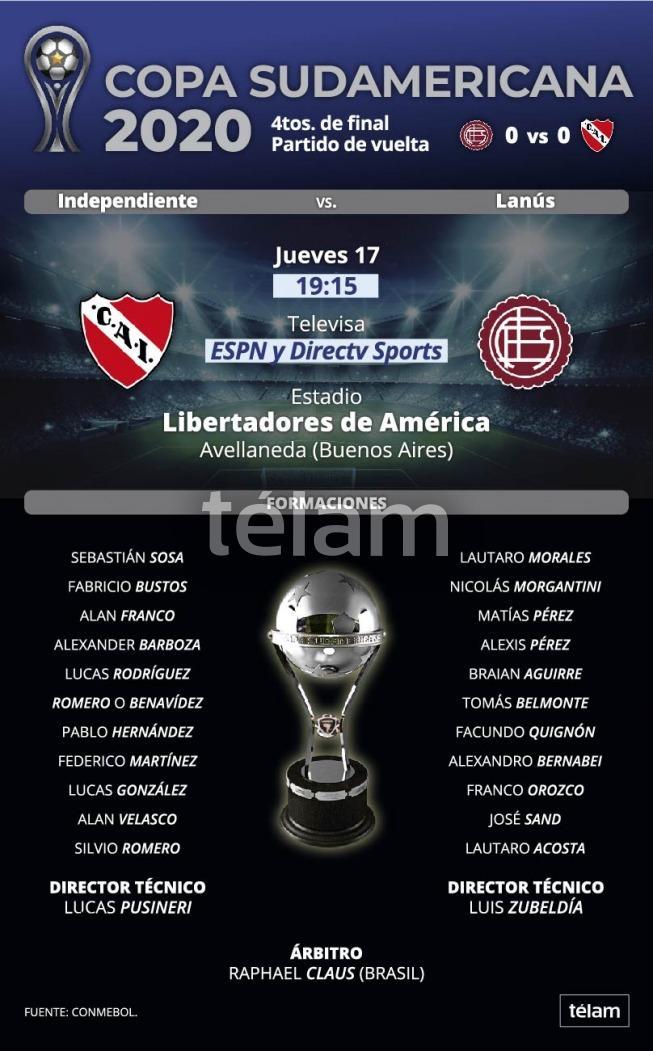 Independiente y Lanús se jugarán el pase a la semifinal de la Copa Sudamericana en Avellaneda