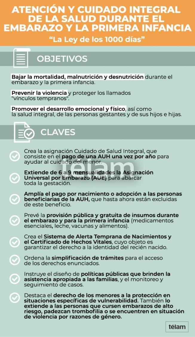 Argentina aprueba el aborto legal y gratuito impulsado por el Gobierno