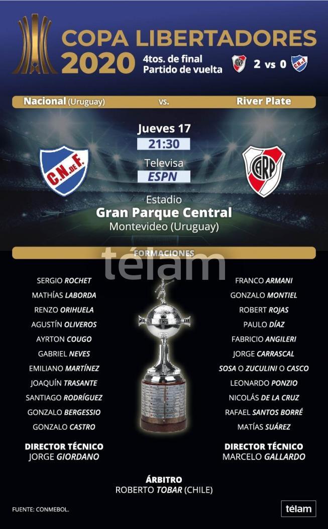 River buscará cerrar su serie con Nacional en Montevideo y avanzar a semifinales en la Libertadores