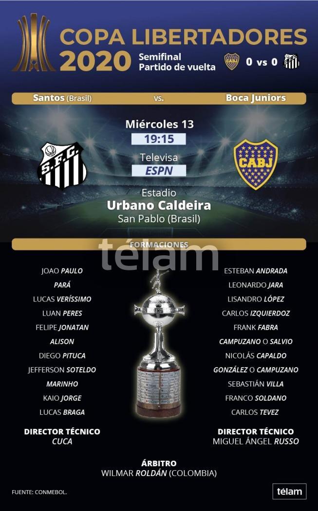Boca quiere completar la docena de finales en la Libertadores con la obsesión de la