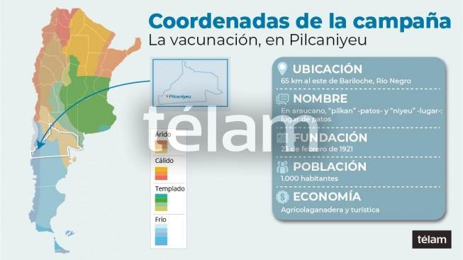 La campaña en la estepa patagónica: el